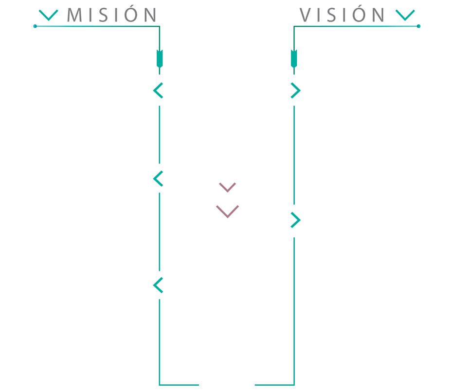 Fondo Mision Y Vision